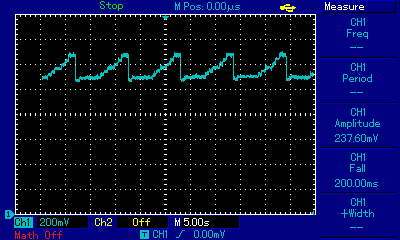 Digital Signal Oscilloscope full waveform repeated